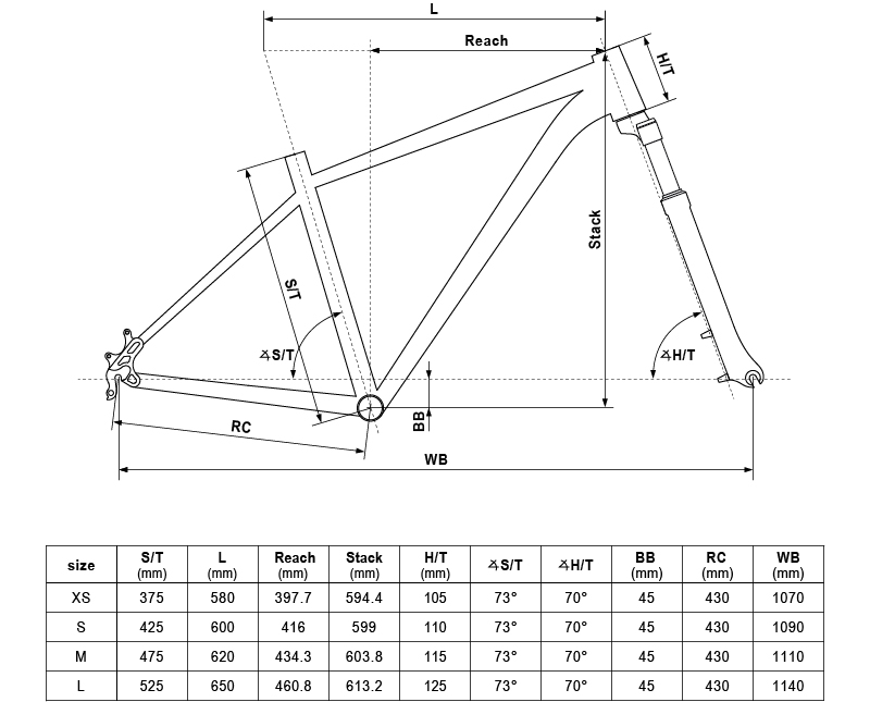 Geometria roweru Kellys Spider