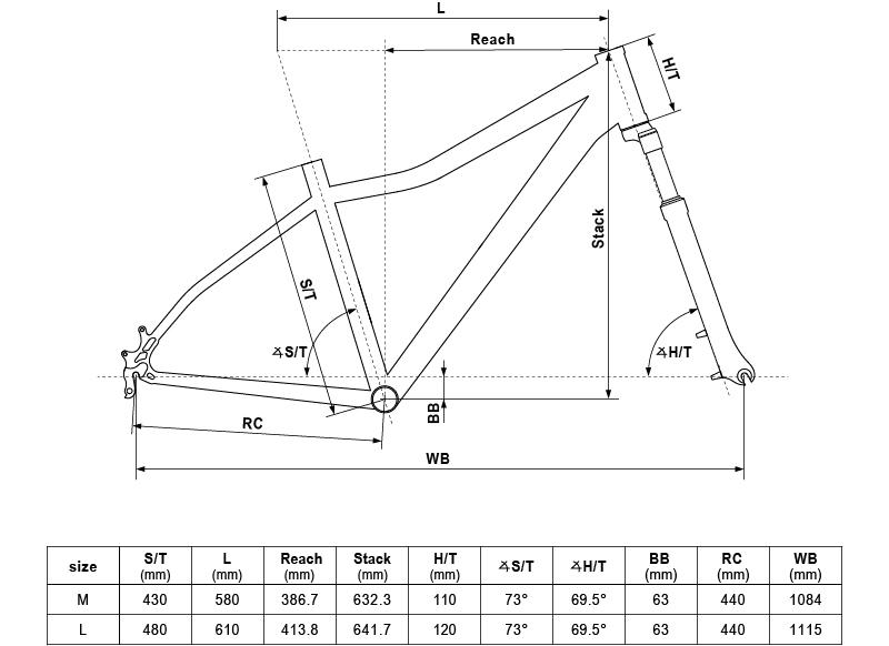 Geometria roweru Kellys Vanity
