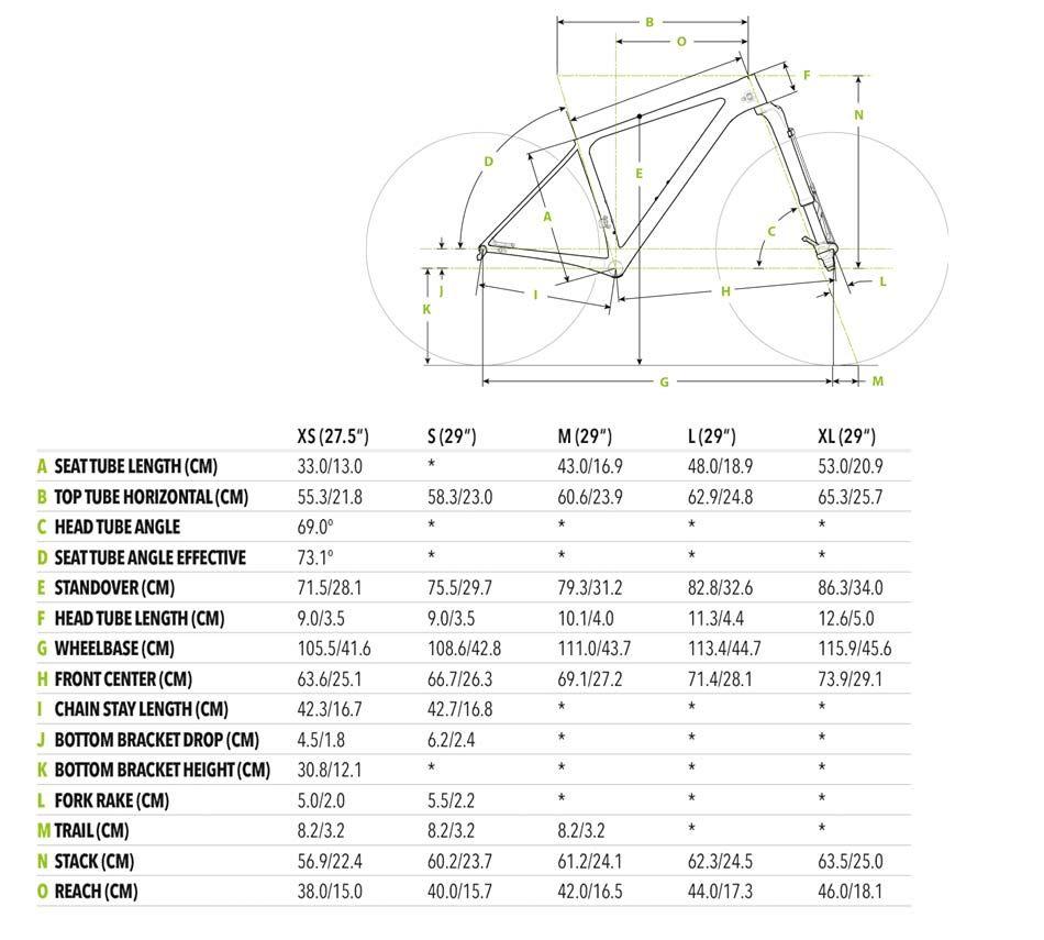 Geometria roweru Cannondale F-Si