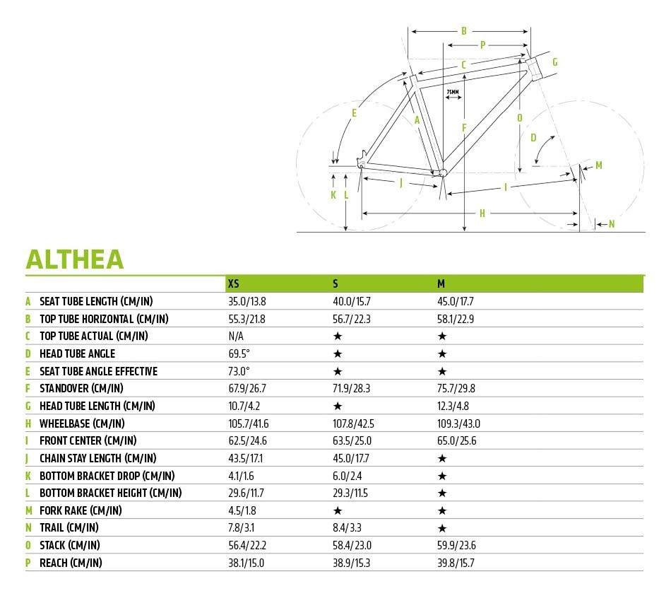 Geometria roweru Cannondale Quick Althea