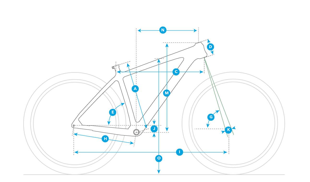 Geometria roweru Fuji SLM