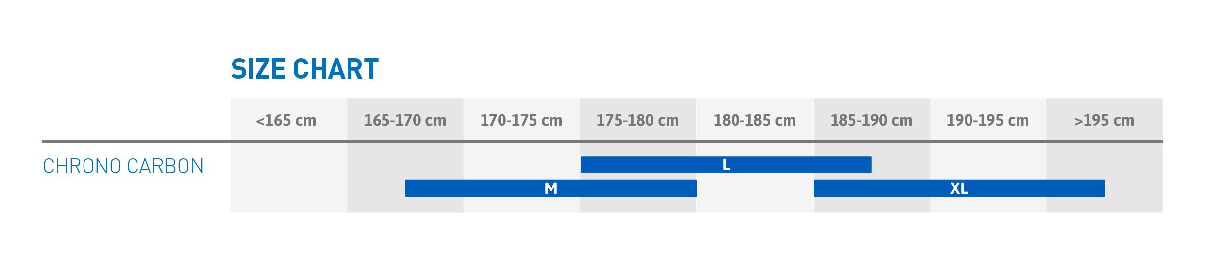 Tabela rozmiarów roweru Mondraker Chrono