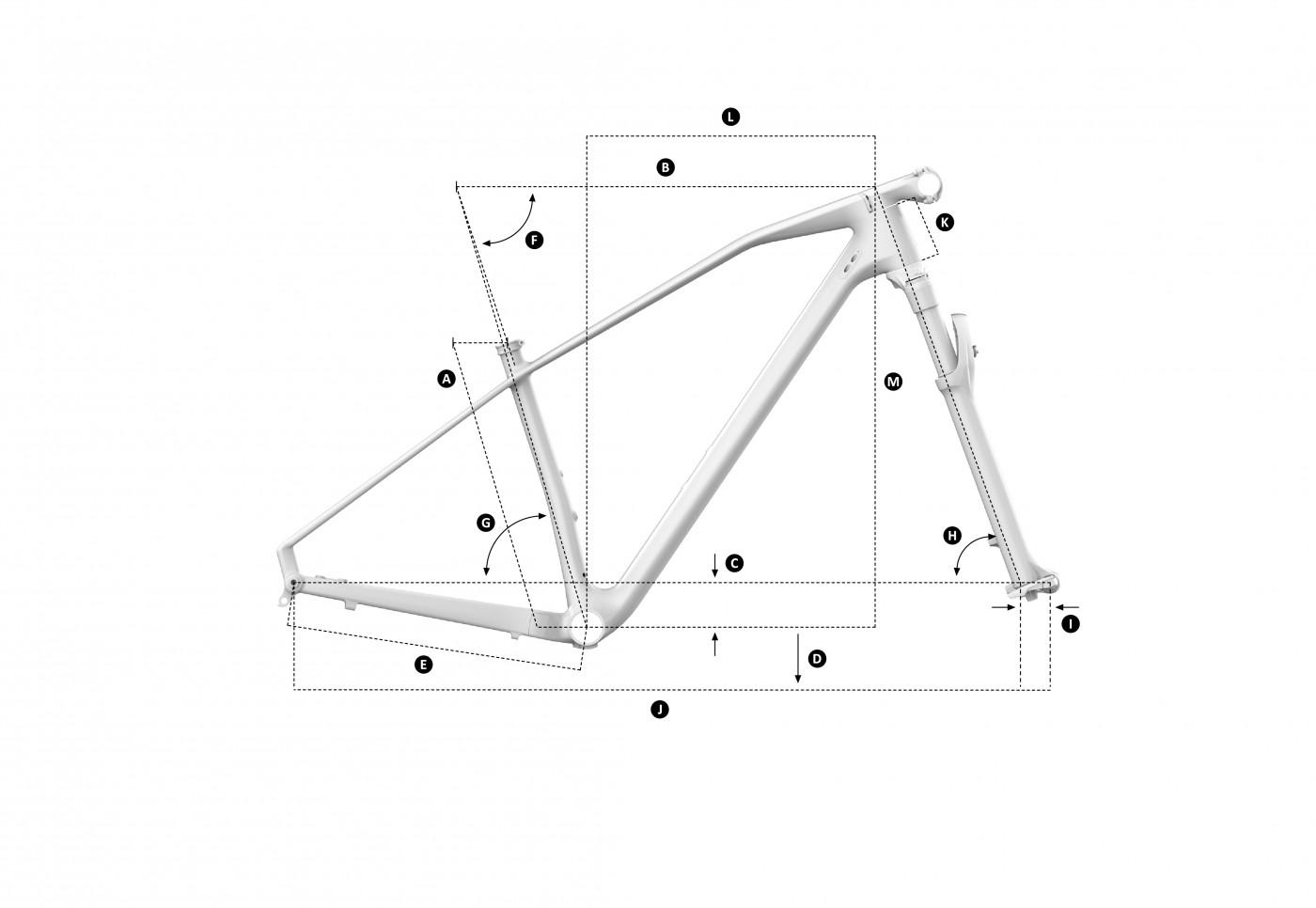 Geometria roweru GT Avalanche