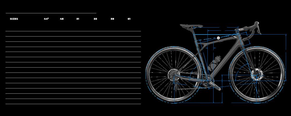 Geometria roweru GT Grade