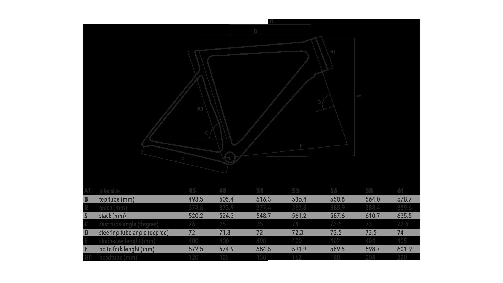 Geometria roweru Basso Venta