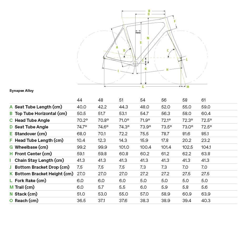 Geometria roweru Cannondale Synapse Alloy