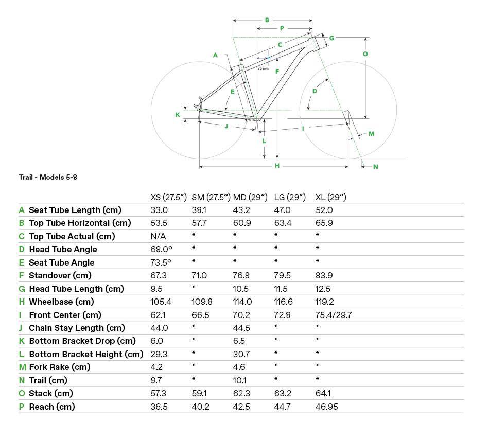 Geometria roweru GT Pantera