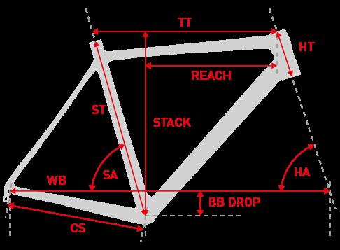 Geometria roweru Kross Vento
