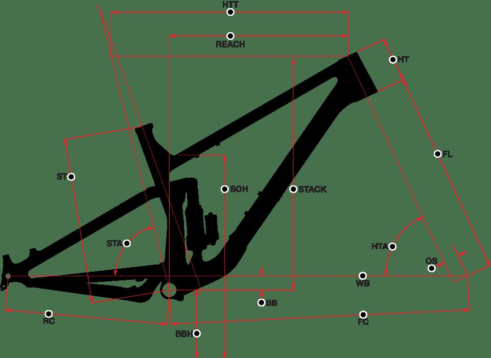 Geometria Norco Optic