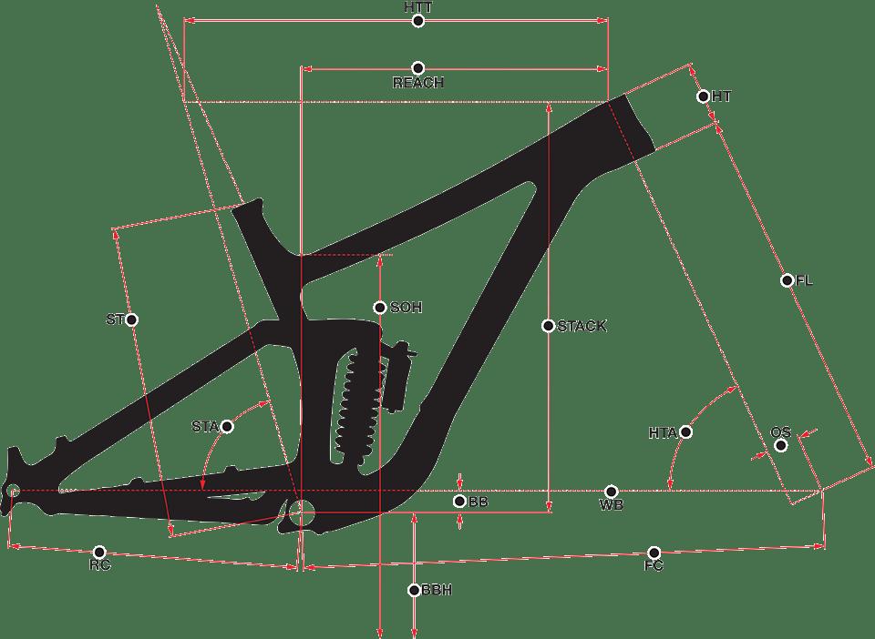 Geometria Norco Range