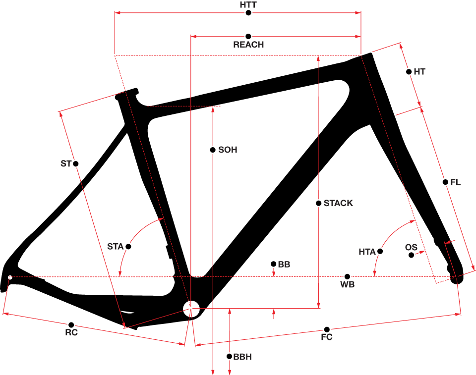 Geometria Norco Search XR S
