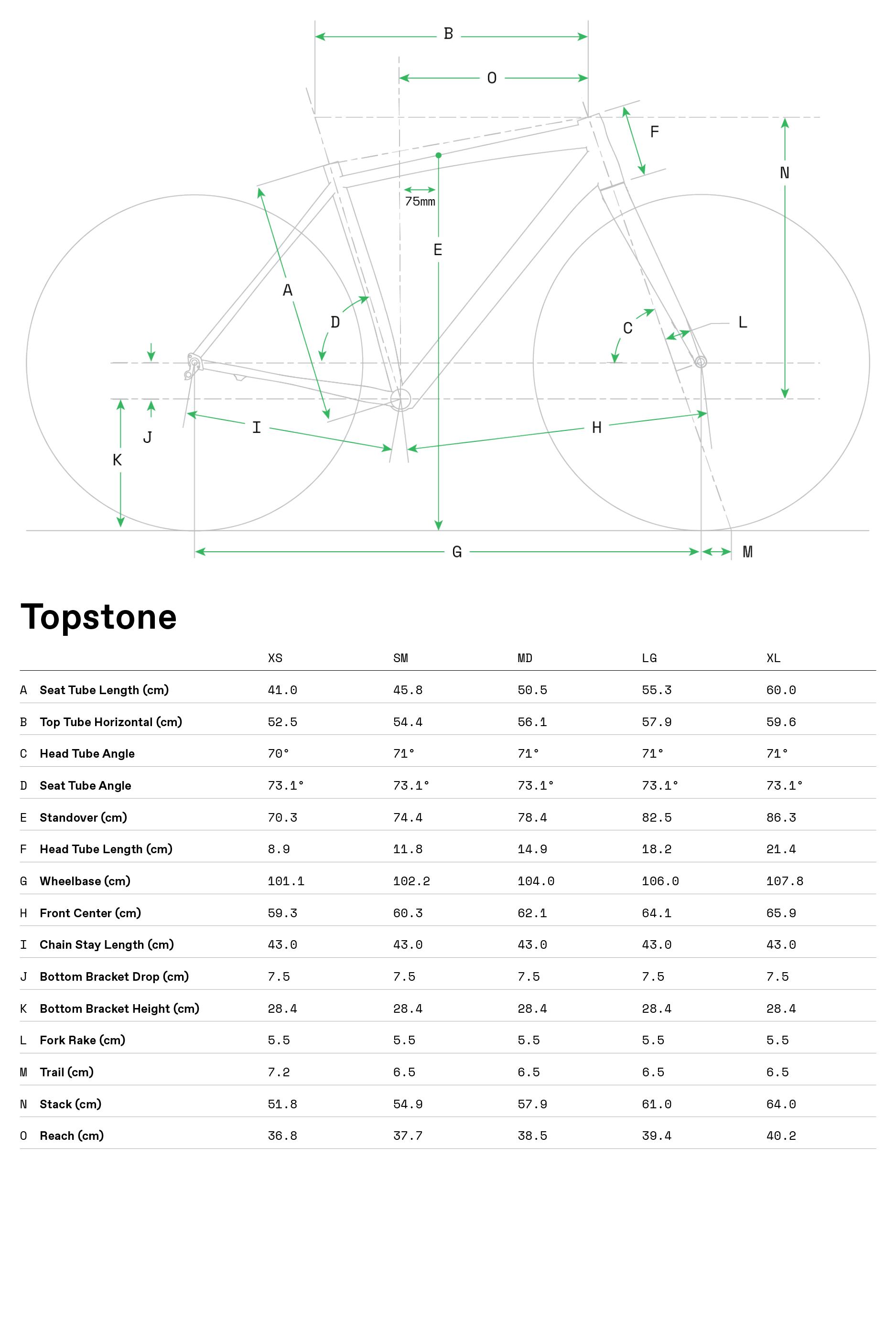 geometria roweru Topstone 3
