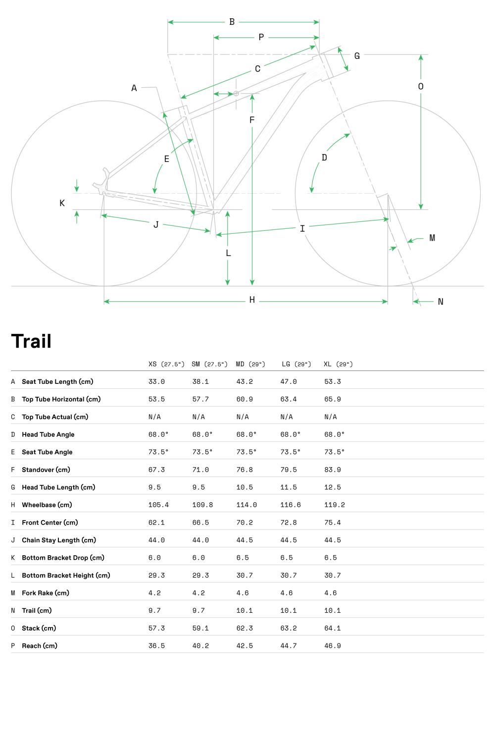 Geometria roweru Cannondale Trail