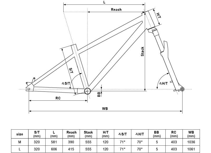 Geometria roweru Kellys Whip
